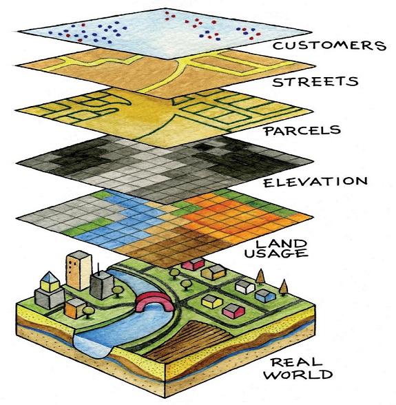 Course Image Sistem Informasi Geografis