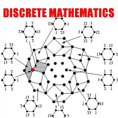 Course Image Matematika Diskrit A - B